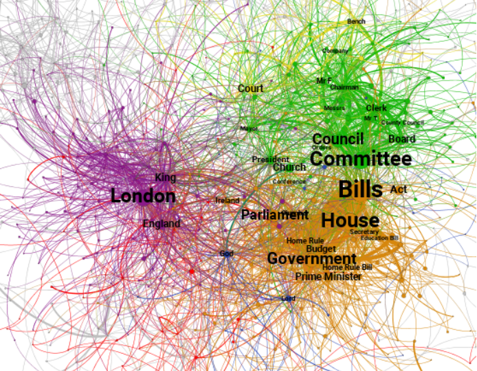 Narrative Network Analysis of British Power Structures