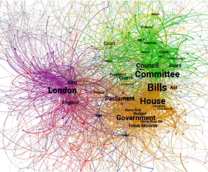 networks_n